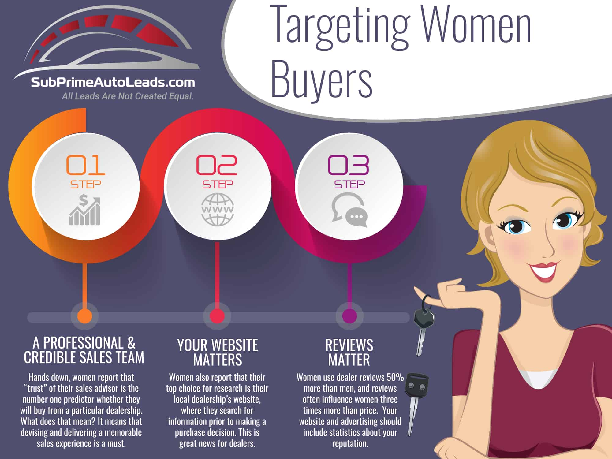 TargetingWomen